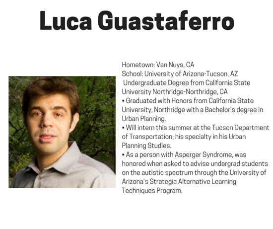 NLGC - Luca Guastaferro