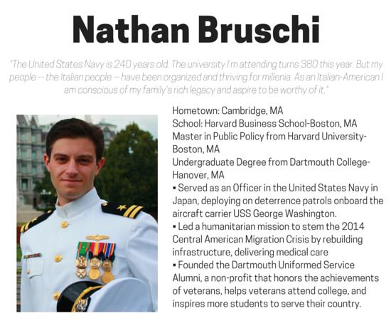 NLGC - Nathan Bruschi